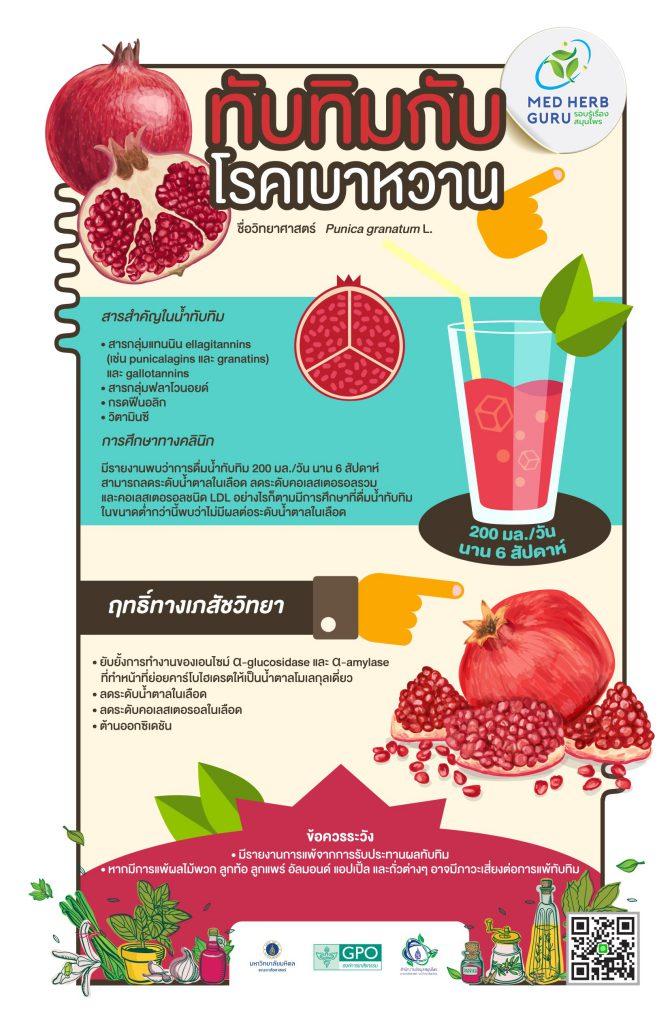 อาหารเพื่อลดระดับไตรกลีเซอไรด์ในเลือด